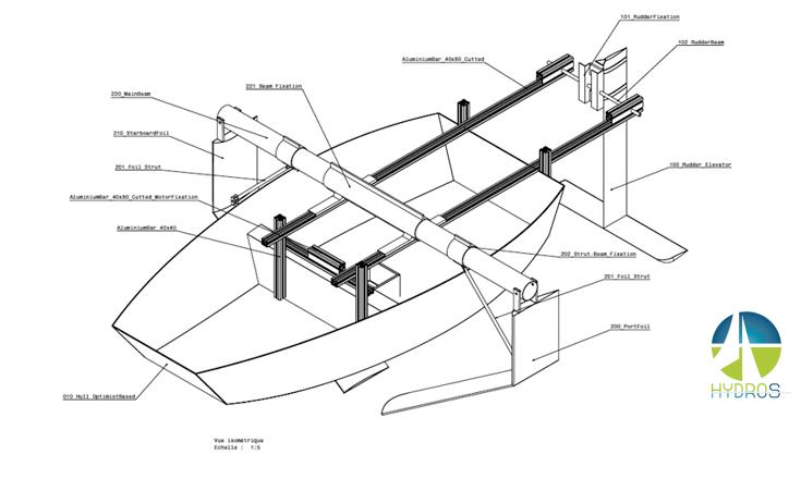 Fluid Mechanics – STI — School of Engineering